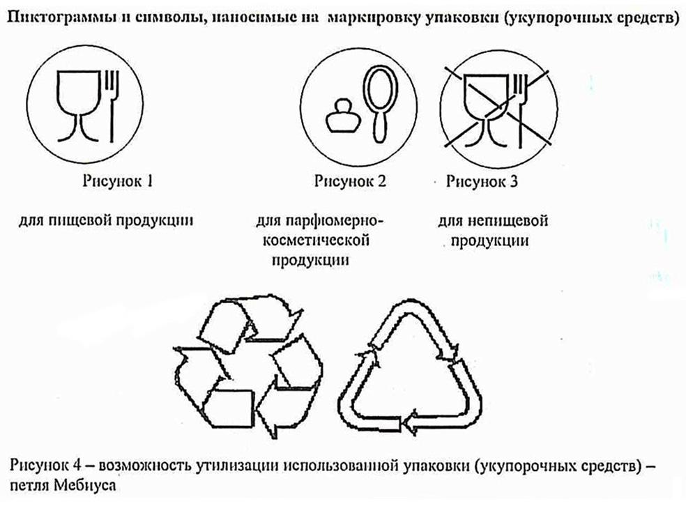 пиктограммы на упаковке: